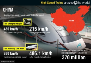 high-speed-train-china1